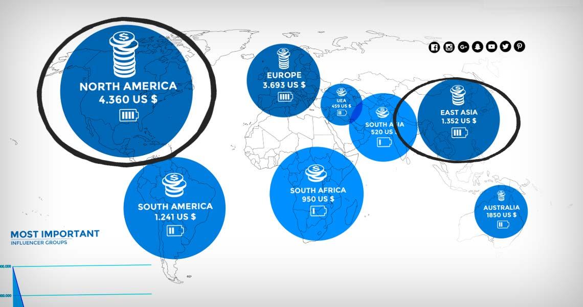 Værktøjer til sociale medier: Overvågning, analyse og rapportering