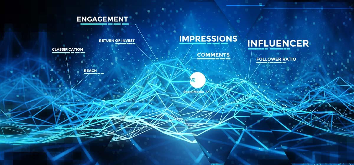 Nøgletal for indflydelsesrige personer: KPI'er for kampagner på sociale medier