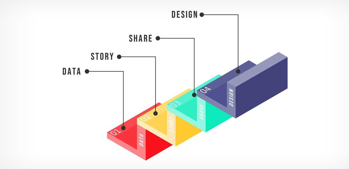 Opret infografikker med Photoshop: design, SEO og virale indlæg - gratis forklaringsvideoer
